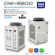 S&A is laser water chiller manufacturer in China
