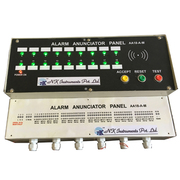 Customized Process Indicator and Controllers Manufacturer and Supplier